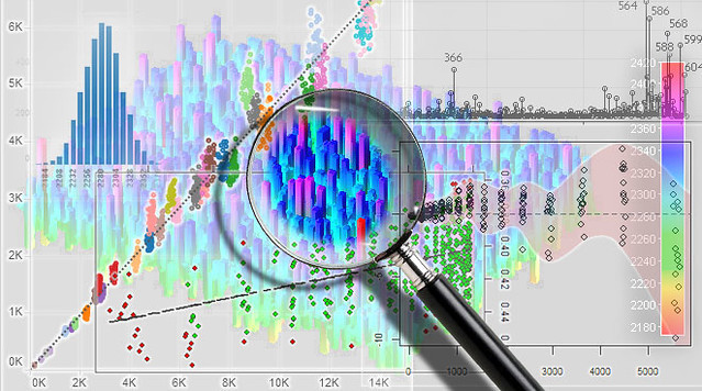 Data Analytics Is Rapidly Changing The Way CEOs Make Predictions